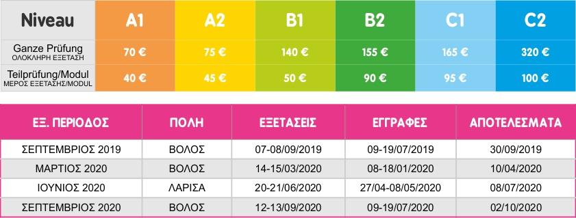 background Prices ΒΟΛΟΣ1