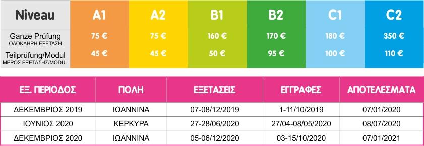 background-Prices-ΚΕΡΚΥΡΑ-ΙΩΑΝΝΙΝΑ.jpg