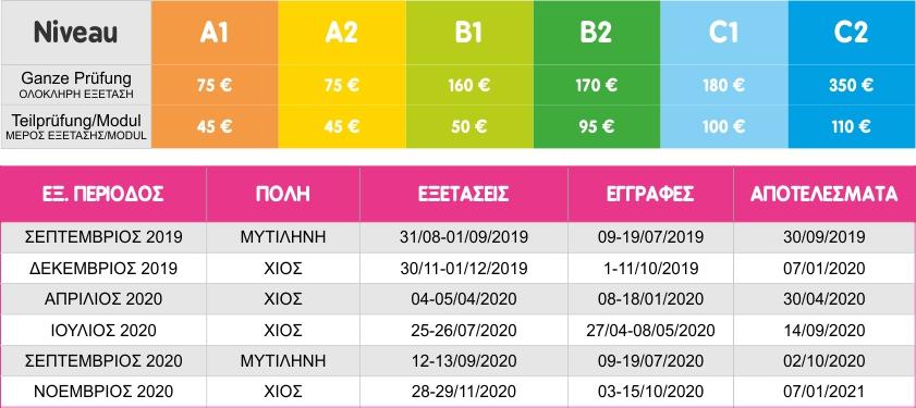 background-Prices-ΧΙΟΣ-ΜΥΤΙΛΗΝΗ.jpg